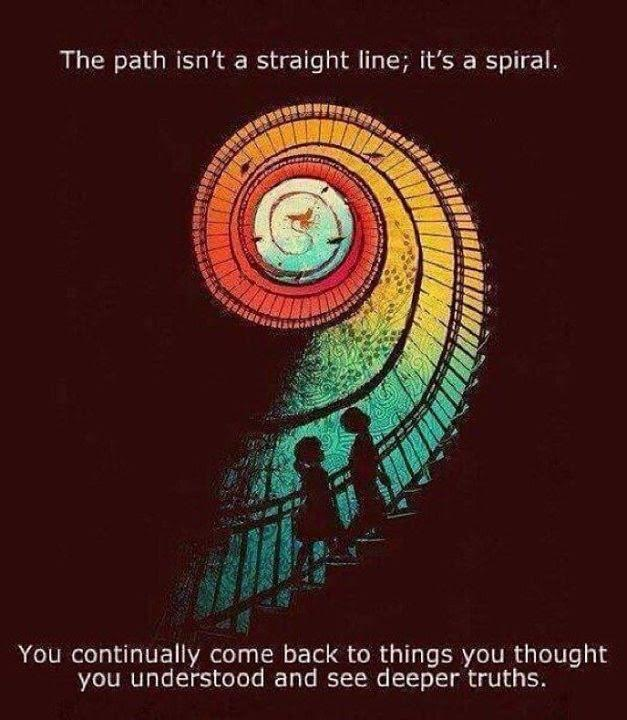 path-is-sprial